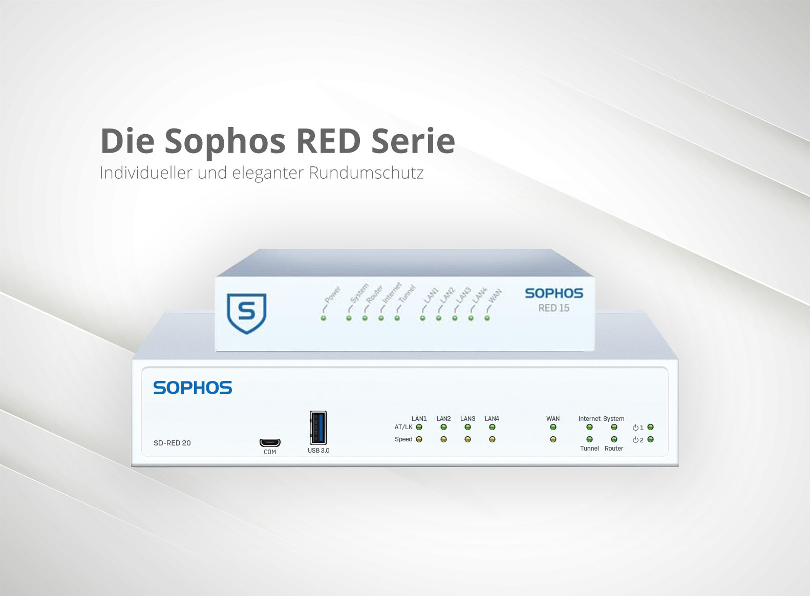 Sophos RED Serie. Rundumschutz für sicheres Arbeiten